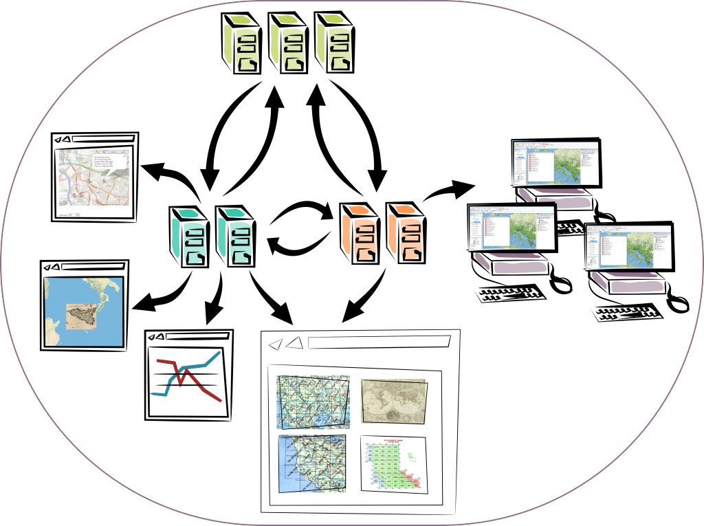 Typical Geodatabase Infrastructure