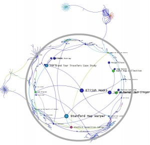 Elijah Meeks within the Digital Humanities network at Stanford