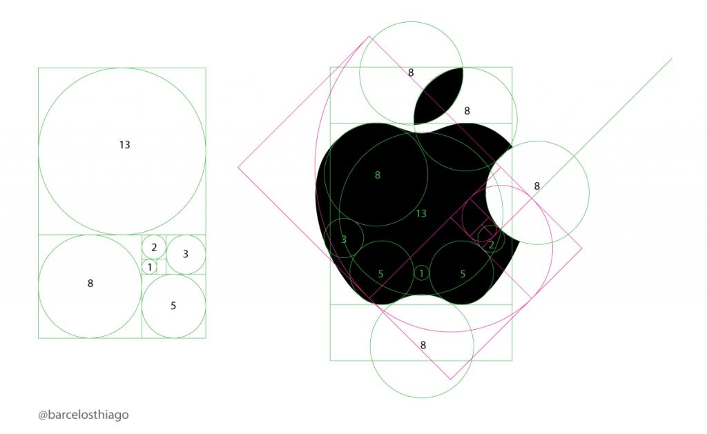 The original Fibonacci Apple?
