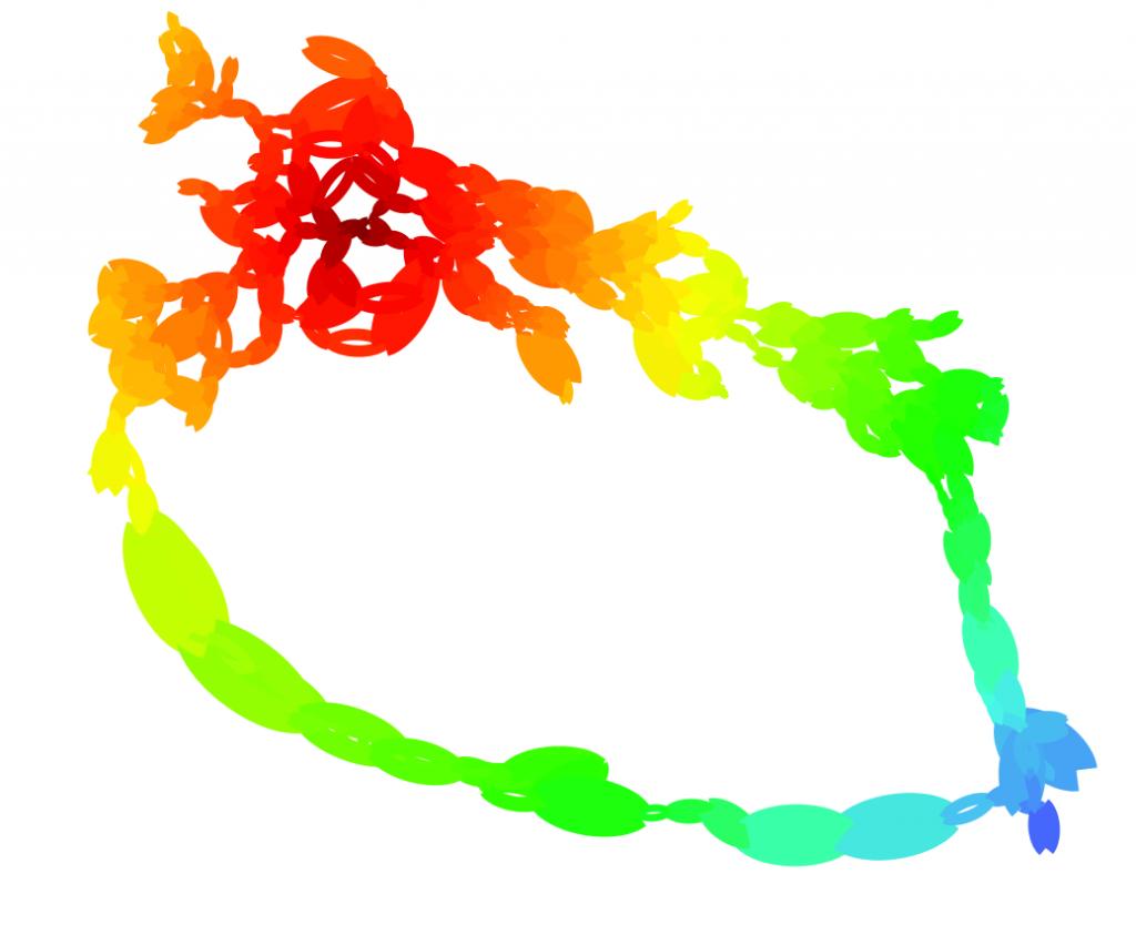 Genava-centered