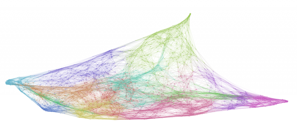 Network of Neighborhoods Based Off Similarity