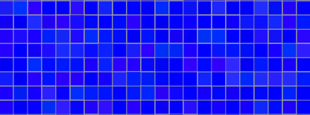 High Variation Blue