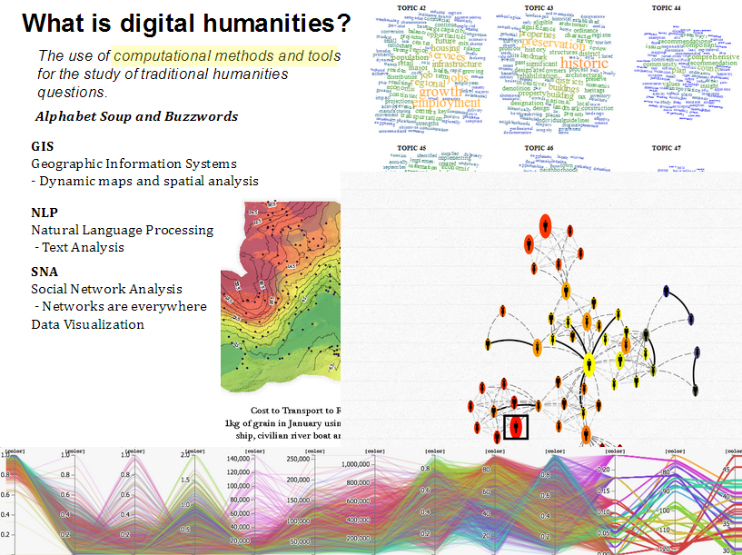 What is digital humanities?